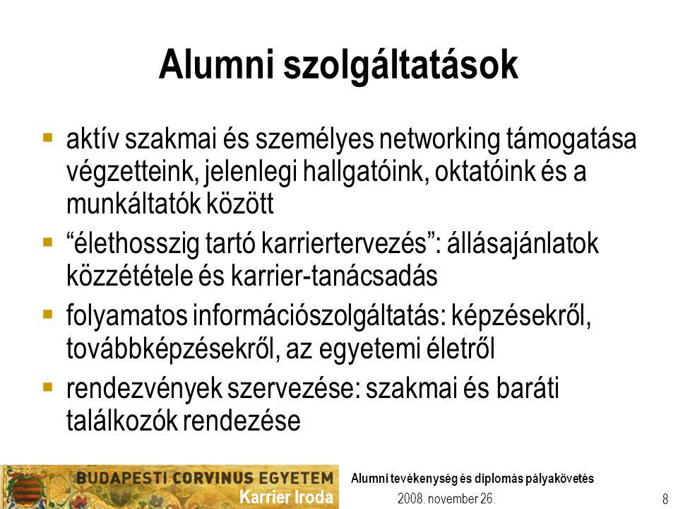 Karrier Iroda 2008. november 26. Alumni tevékenység és diplomás pályakövetés 8 Alumni szolgáltatások  aktív szakmai és személyes networking támogatás