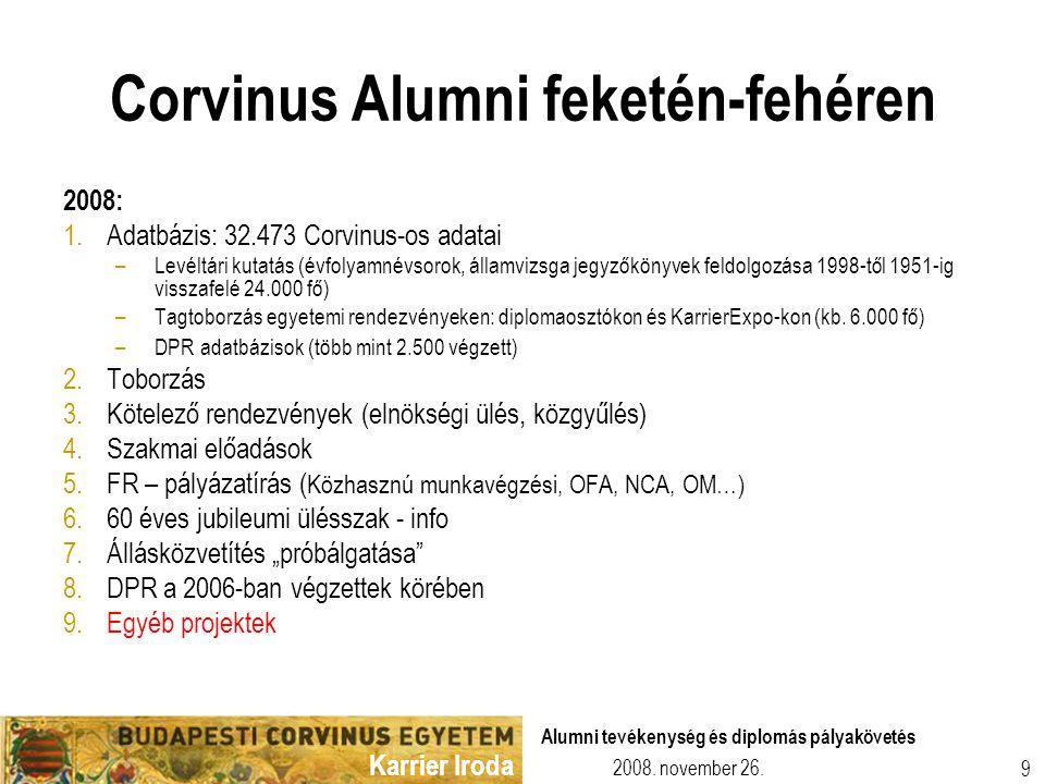 Karrier Iroda 2008. november 26. Alumni tevékenység és diplomás pályakövetés 9 Corvinus Alumni feketén-fehéren 2008: 1.Adatbázis: 32.473 Corvinus-os a