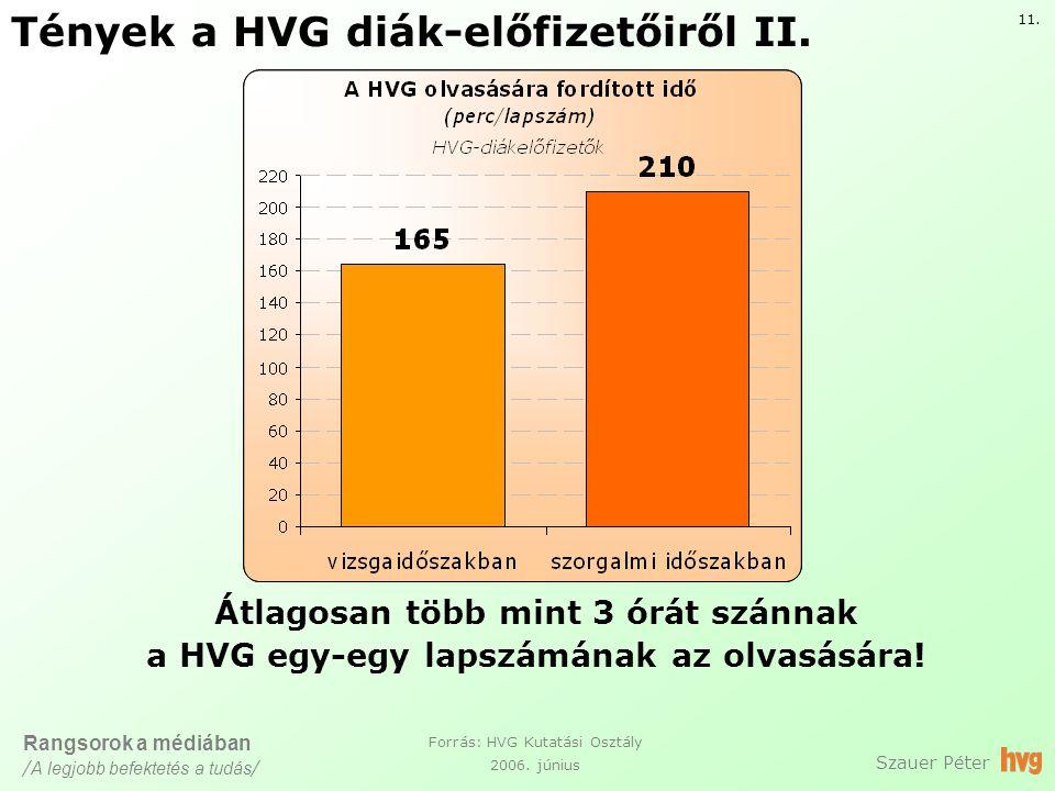 Tények a HVG diák-előfizetőiről II. Szauer Péter Forrás: HVG Kutatási Osztály 2006.