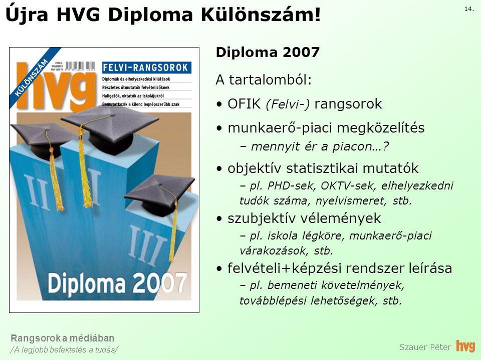Újra HVG Diploma Különszám. Szauer Péter 14.