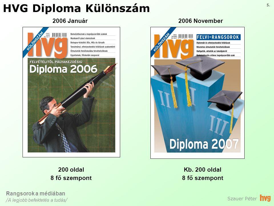 HVG Diploma Különszám Szauer Péter 5.