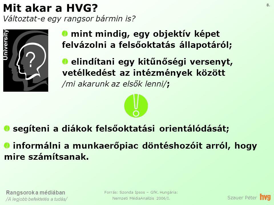Mit akar a HVG. Változtat-e egy rangsor bármin is.