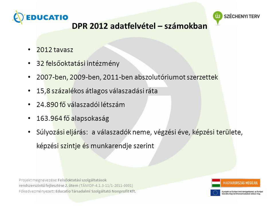 DPR 2012 adatfelvétel – számokban Projekt megnevezése: Felsőoktatási szolgáltatások rendszerszintű fejlesztése 2.