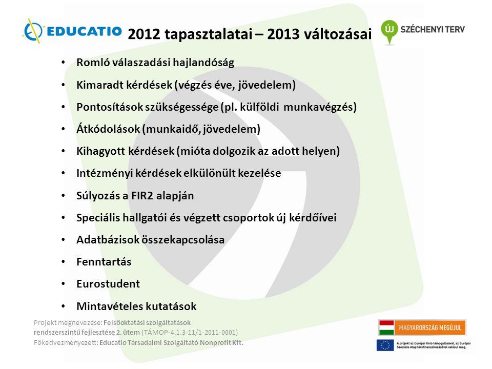 2012 tapasztalatai – 2013 változásai Projekt megnevezése: Felsőoktatási szolgáltatások rendszerszintű fejlesztése 2.