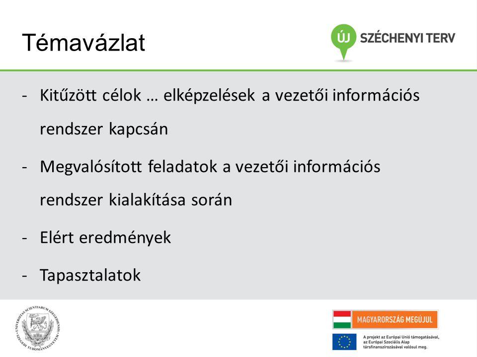 Kitűzött célok, elképzelések A projekt átfogó célja, hogy létrehozásra és bevezetésre kerüljön a Szegedi Tudományegyetem teljesítményének naturális adatokon nyugvó elemzésére, értékelésére, gazdálkodási döntések megalapozására alkalmas információ- menedzsment megoldás.