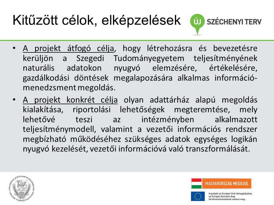 Megvalósított feladatok: Adatmodell implementálása TÜSZ Ingatlan Ny.