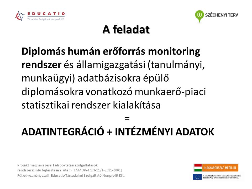 A feladat Projekt megnevezése: Felsőoktatási szolgáltatások rendszerszintű fejlesztése 2. ütem (TÁMOP-4.1.3-11/1-2011-0001) Főkedvezményezett: Educati