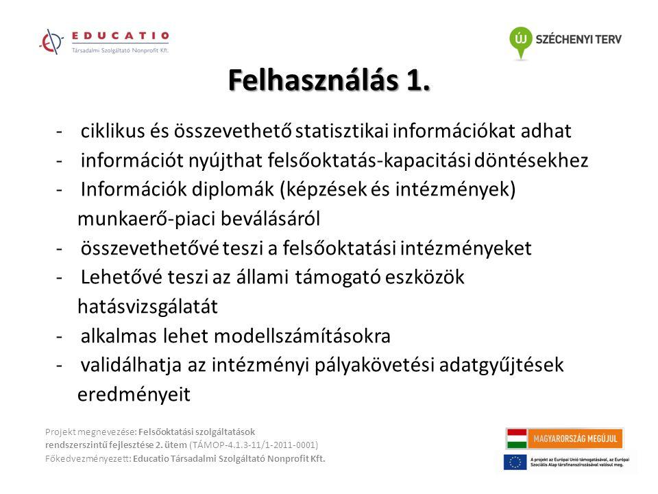 Felhasználás 1. Projekt megnevezése: Felsőoktatási szolgáltatások rendszerszintű fejlesztése 2. ütem (TÁMOP-4.1.3-11/1-2011-0001) Főkedvezményezett: E