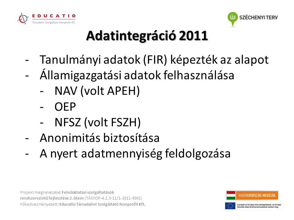 Adatintegráció 2011 Projekt megnevezése: Felsőoktatási szolgáltatások rendszerszintű fejlesztése 2. ütem (TÁMOP-4.1.3-11/1-2011-0001) Főkedvezményezet