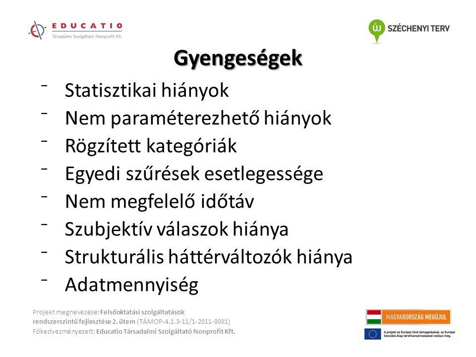 Gyengeségek Projekt megnevezése: Felsőoktatási szolgáltatások rendszerszintű fejlesztése 2. ütem (TÁMOP-4.1.3-11/1-2011-0001) Főkedvezményezett: Educa