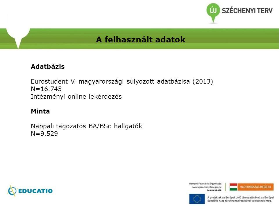 A felhasznált adatok Adatbázis Eurostudent V.