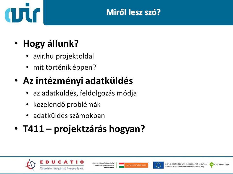 AVIR modell: ezt szeretnénk működtetni 2009. December 8. Educatio Nonprofit Kft.
