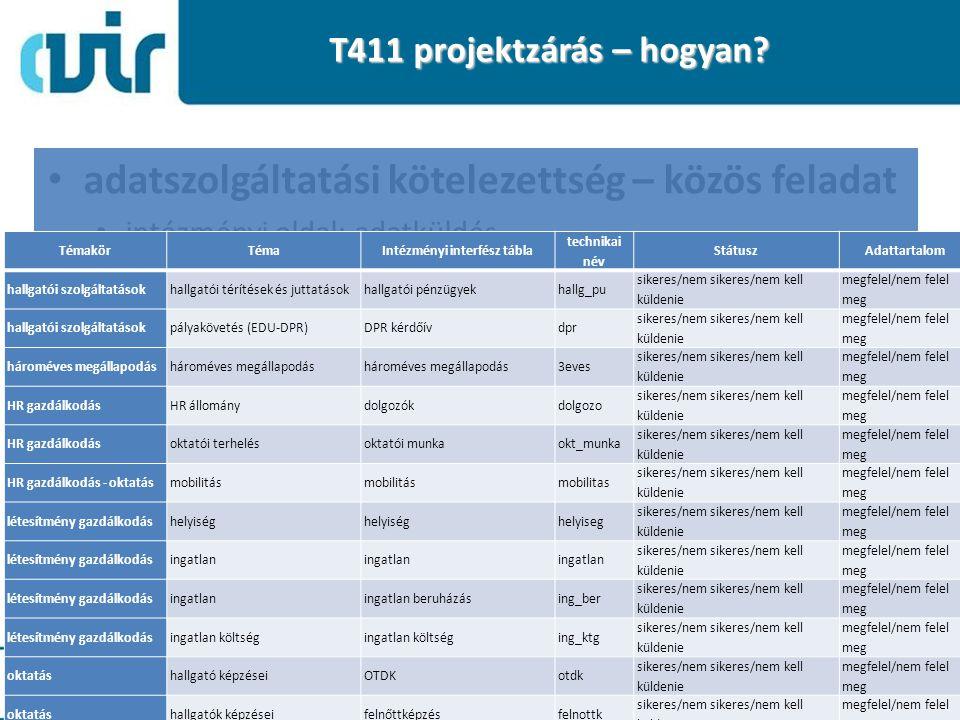 T411 projektzárás – hogyan? adatszolgáltatási kötelezettség – közös feladat intézményi oldal: adatküldés központi oldal: adatfogadás nyilatkozat a tel
