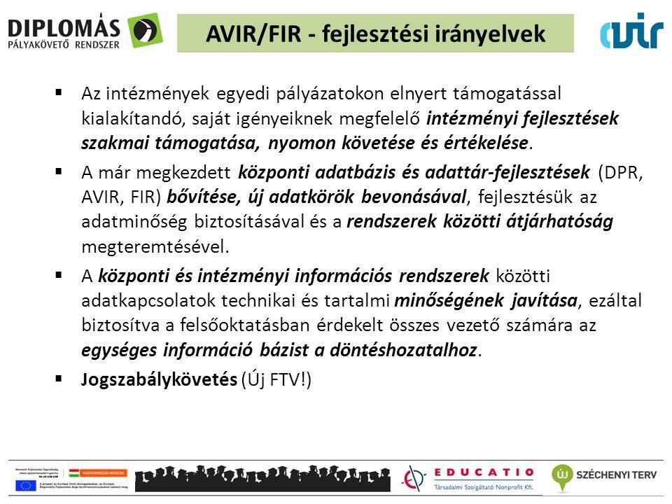 AVIR/FIR - fejlesztési irányelvek  Az intézmények egyedi pályázatokon elnyert támogatással kialakítandó, saját igényeiknek megfelelő intézményi fejlesztések szakmai támogatása, nyomon követése és értékelése.