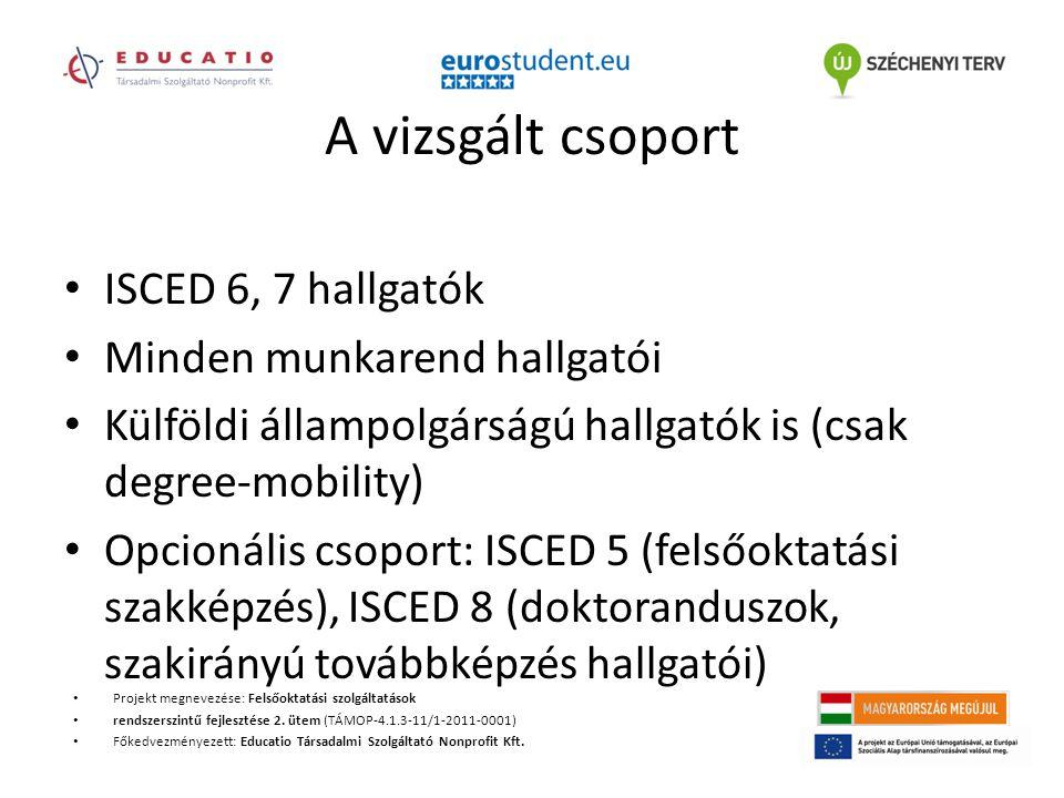A vizsgált csoport ISCED 6, 7 hallgatók Minden munkarend hallgatói Külföldi állampolgárságú hallgatók is (csak degree-mobility) Opcionális csoport: ISCED 5 (felsőoktatási szakképzés), ISCED 8 (doktoranduszok, szakirányú továbbképzés hallgatói) Projekt megnevezése: Felsőoktatási szolgáltatások rendszerszintű fejlesztése 2.