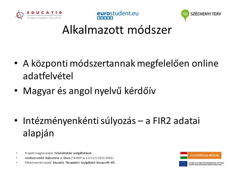 Alkalmazott módszer A központi módszertannak megfelelően online adatfelvétel Magyar és angol nyelvű kérdőív Intézményenkénti súlyozás – a FIR2 adatai alapján Projekt megnevezése: Felsőoktatási szolgáltatások rendszerszintű fejlesztése 2.
