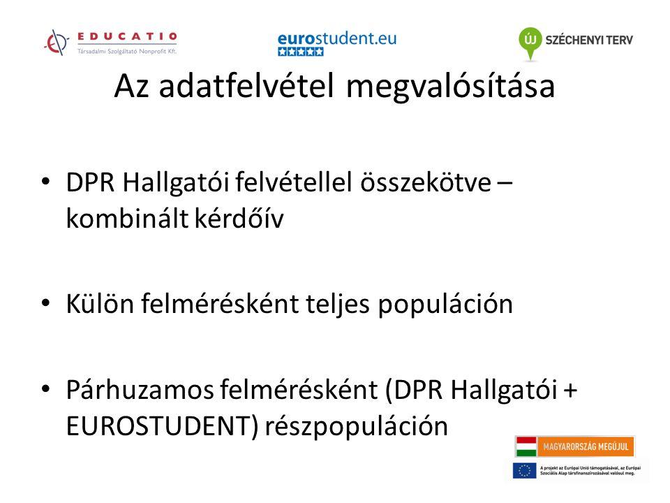 Az adatfelvétel megvalósítása DPR Hallgatói felvétellel összekötve – kombinált kérdőív Külön felmérésként teljes populáción Párhuzamos felmérésként (DPR Hallgatói + EUROSTUDENT) részpopuláción