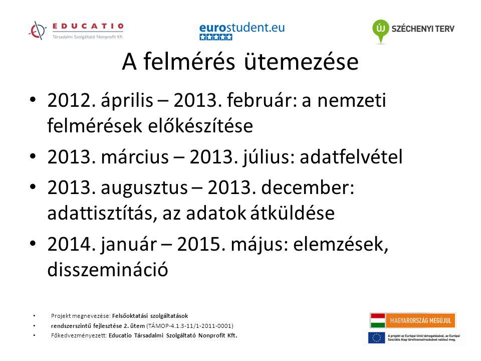 A felmérés ütemezése 2012.április – 2013. február: a nemzeti felmérések előkészítése 2013.