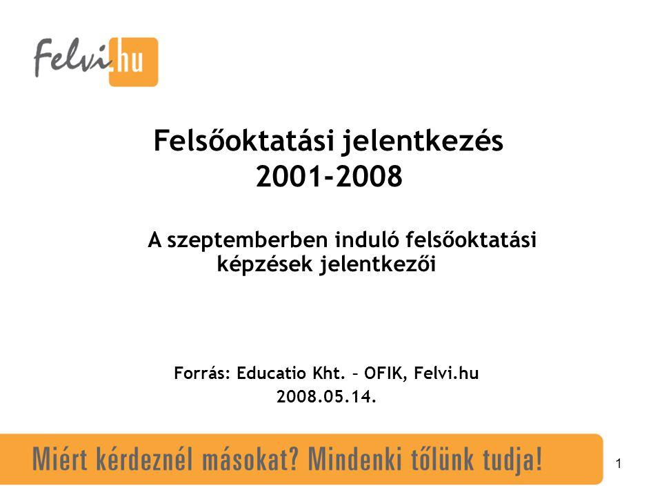 1 Felsőoktatási jelentkezés 2001-2008 A szeptemberben induló felsőoktatási képzések jelentkezői Forrás: Educatio Kht.