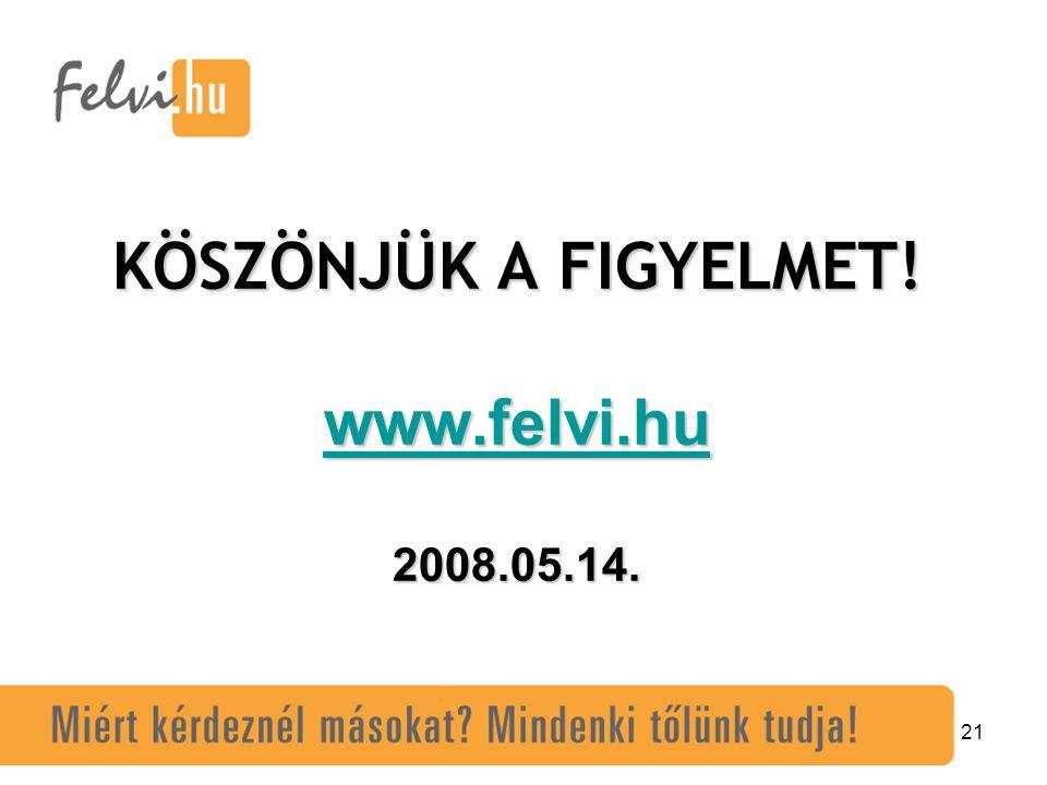 21 KÖSZÖNJÜK A FIGYELMET! www.felvi.hu 2008.05.14. www.felvi.hu