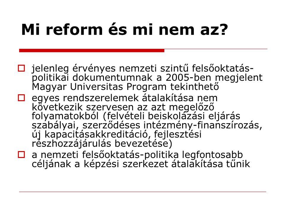 Mi reform és mi nem az?  jelenleg érvényes nemzeti szintű felsőoktatás- politikai dokumentumnak a 2005-ben megjelent Magyar Universitas Program tekin