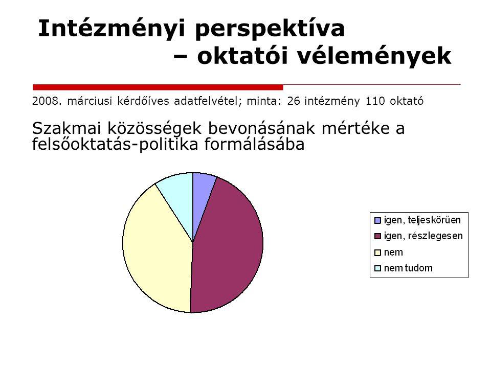 Intézményi perspektíva – oktatói vélemények 2008. márciusi kérdőíves adatfelvétel; minta: 26 intézmény 110 oktató Szakmai közösségek bevonásának mérté