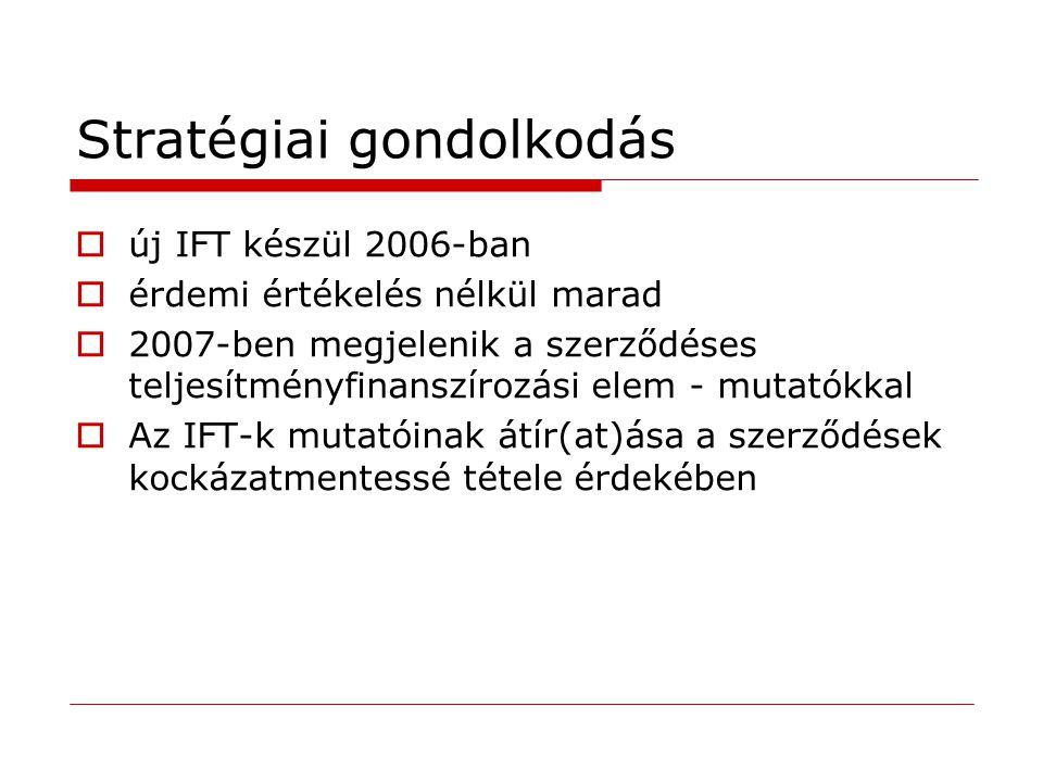 Stratégiai gondolkodás  új IFT készül 2006-ban  érdemi értékelés nélkül marad  2007-ben megjelenik a szerződéses teljesítményfinanszírozási elem -