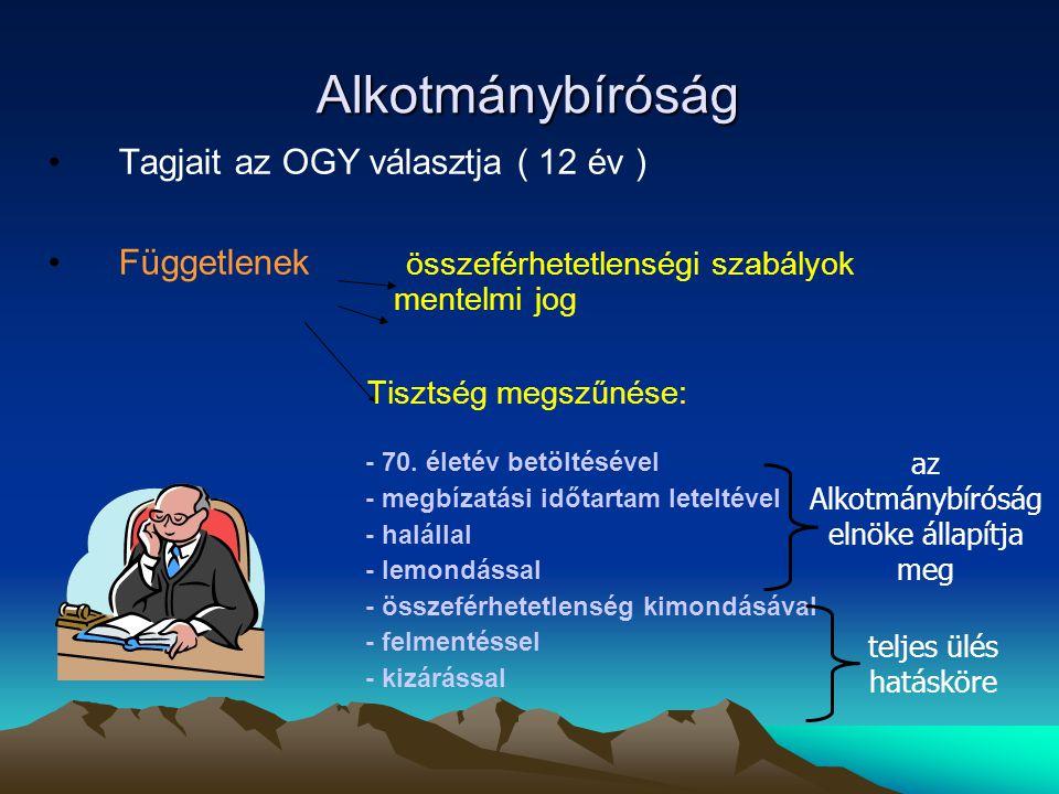 Alkotmánybíróság Tagjait az OGY választja ( 12 év ) Függetlenek összeférhetetlenségi szabályok mentelmi jog Tisztség megszűnése: - 70. életév betöltés