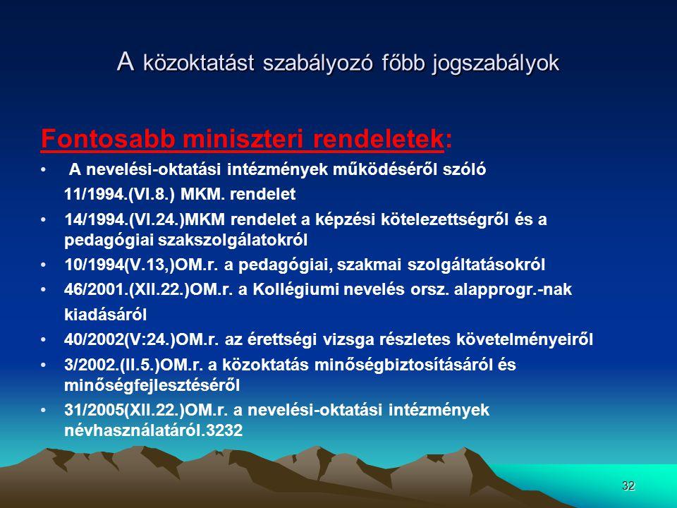 32 A közoktatást szabályozó főbb jogszabályok Fontosabb miniszteri rendeletek: A nevelési-oktatási intézmények működéséről szóló 11/1994.(VI.8.) MKM.