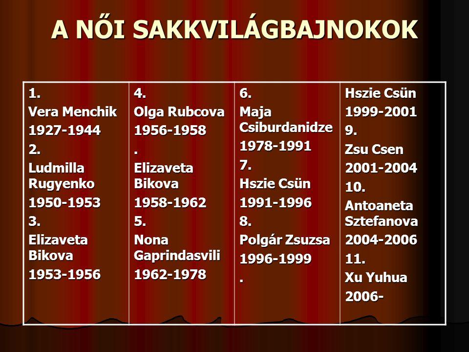 A NŐI SAKKVILÁGBAJNOKOK 1.Vera Menchik 1927-19442.
