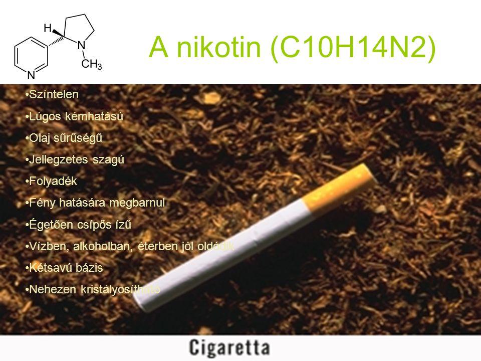 A nikotin (C10H14N2) Színtelen Lúgos kémhatású Olaj sűrűségű Jellegzetes szagú Folyadék Fény hatására megbarnul Égetően csípős ízű Vízben, alkoholban,