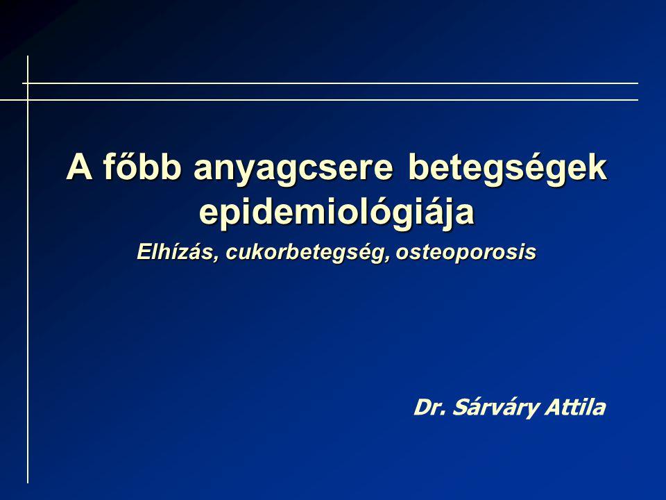 A főbb anyagcsere betegségek epidemiológiája Elhízás, cukorbetegség, osteoporosis Dr.