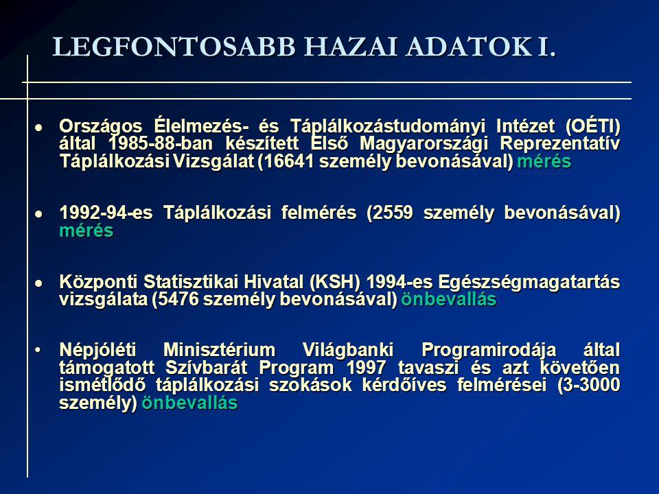 LEGFONTOSABB HAZAI ADATOK I.  Országos Élelmezés- és Táplálkozástudományi Intézet (OÉTI) által 1985-88-ban készített Első Magyarországi Reprezentatív