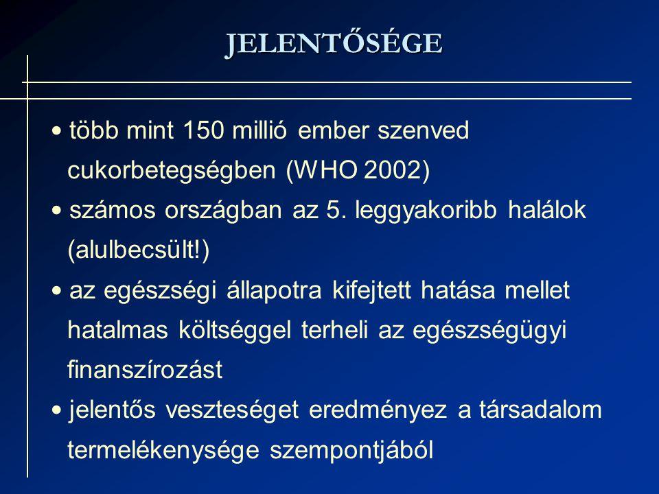 több mint 150 millió ember szenved cukorbetegségben (WHO 2002) számos országban az 5.