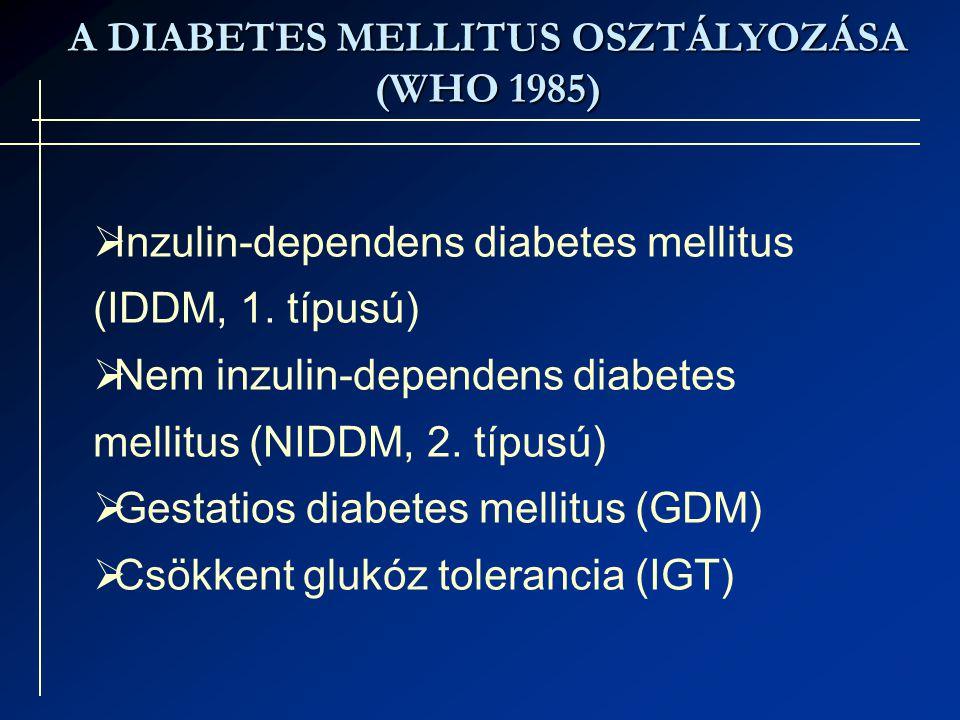 A DIABETES MELLITUS OSZTÁLYOZÁSA (WHO 1985)   Inzulin-dependens diabetes mellitus (IDDM, 1. típusú)   Nem inzulin-dependens diabetes mellitus (NID