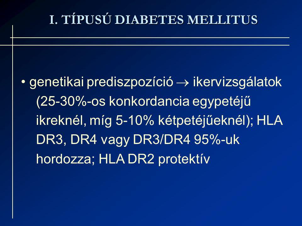 I. TÍPUSÚ DIABETES MELLITUS genetikai prediszpozíció  ikervizsgálatok (25-30%-os konkordancia egypetéjű ikreknél, míg 5-10% kétpetéjűeknél); HLA DR3,