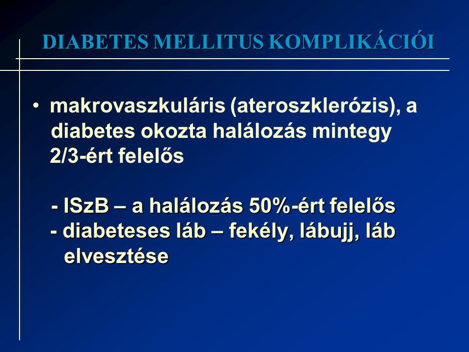 makrovaszkuláris (ateroszklerózis), a diabetes okozta halálozás mintegy 2/3-ért felelős - ISzB – a halálozás 50%-ért felelős - diabeteses láb – fekély, lábujj, láb elvesztése DIABETES MELLITUS KOMPLIKÁCIÓI