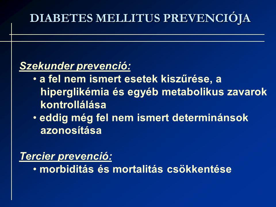 DIABETES MELLITUS PREVENCIÓJA Szekunder prevenció: a fel nem ismert esetek kiszűrése, a hiperglikémia és egyéb metabolikus zavarok kontrollálása eddig még fel nem ismert determinánsok azonosítása Tercier prevenció: morbiditás és mortalitás csökkentése