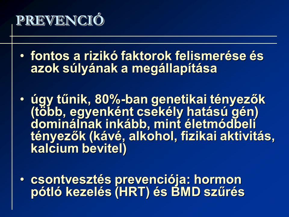 PREVENCIÓPREVENCIÓ fontos a rizikó faktorok felismerése és azok súlyának a megállapításafontos a rizikó faktorok felismerése és azok súlyának a megállapítása úgy tűnik, 80%-ban genetikai tényezők (több, egyenként csekély hatású gén) dominálnak inkább, mint életmódbeli tényezők (kávé, alkohol, fizikai aktivitás, kalcium bevitel)úgy tűnik, 80%-ban genetikai tényezők (több, egyenként csekély hatású gén) dominálnak inkább, mint életmódbeli tényezők (kávé, alkohol, fizikai aktivitás, kalcium bevitel) csontvesztés prevenciója: hormon pótló kezelés (HRT) és BMD szűréscsontvesztés prevenciója: hormon pótló kezelés (HRT) és BMD szűrés