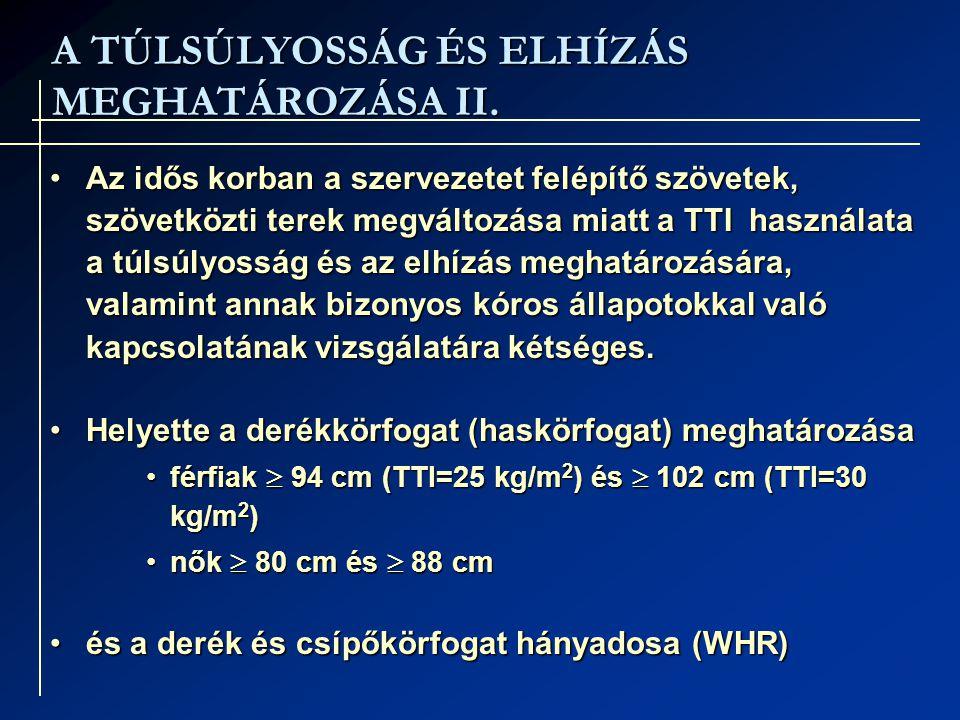A TÚLSÚLYOSSÁG ÉS ELHÍZÁS MEGHATÁROZÁSA II.