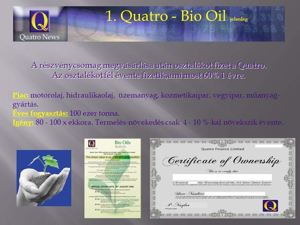 1. Quatro - Bio Oil jelenleg A részvénycsomag megvásárlása után osztalékot fizet a Quatro. Az osztalékot fél évente fizetik,ami most 60% 1 évre. Piac: