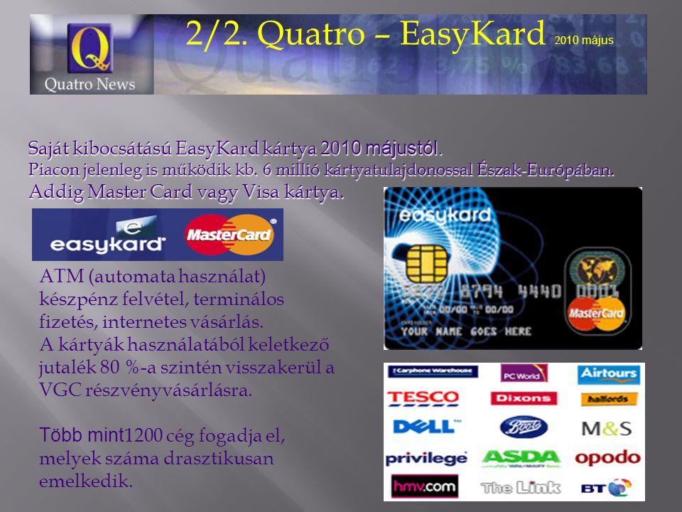 2/2. Quatro – EasyKard 20 10 május Saját kibocsátású EasyKard kártya 20 10 májustól. Piacon jelenleg is működik kb. 6 millió kártyatulajdonossal Észak