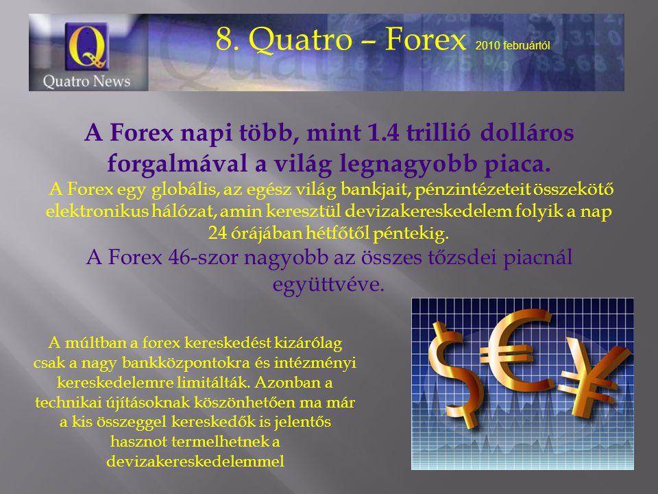 8. Quatro – Forex 2010 februártól A Forex napi több, mint 1.4 trillió dolláros forgalmával a világ legnagyobb piaca. A Forex egy globális, az egész vi