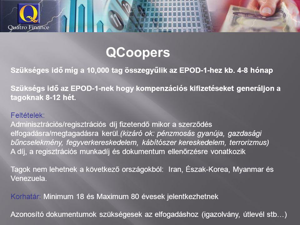 Szükséges idő míg a 10,000 tag összegyűlik az EPOD-1-hez kb.