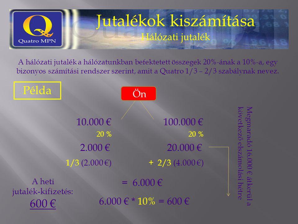 Jutalékok kiszámítása Hálózati jutalék A hálózati jutalék a hálózatunkban befektetett összegek 20%-ának a 10%-a, egy bizonyos számítási rendszer szeri