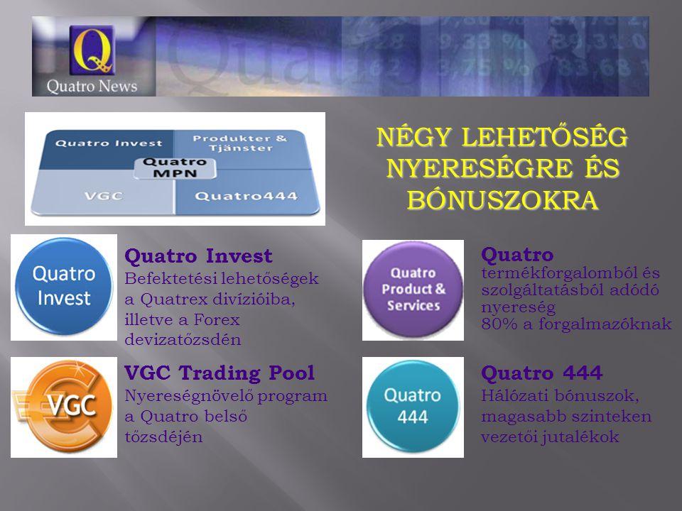 NÉGY LEHETŐSÉG NYERESÉGRE ÉS BÓNUSZOKRA Quatro Invest Befektetési lehetőségek a Quatrex divízióiba, illetve a Forex devizatőzsdén VGC Trading Pool Nyereségnövelő program a Quatro belső tőzsdéjén Quatro termékforgalomból és szolgáltatásból adódó nyereség 80% a forgalmazóknak Quatro 444 Hálózati bónuszok, magasabb szinteken vezetői jutalékok