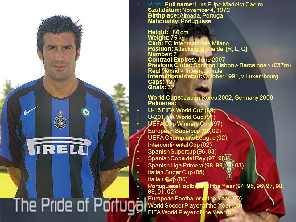 Profil: Full name: Luís Filipe Madeira Caeiro Szül.dátum: November 4, 1972 Birthplace: Almada, Portugal Nationality: Portuguese Height: 180 cm Weight: 75 kg Club: FC Internazionale Milano Position: Attacking Midfielder [R, L, C] Number: 7 Contract Expires: June 2007 Previous Clubs: Sporting Lisbon > Barcelona > (£37m) Real Madrid > Internazionale International debut: October 1991, v Luxembourg Caps: 127 Goals: 32 World Cups: Japan-Korea 2002, Germany 2006 Palmares: U-16 FIFA World Cup (89) U-20 FIFA World Cup (91) UEFA Cup Winners Cup (97) European Supercup (98, 02) UEFA Champions League (02) Intercontinental Cup (02) Spanish Supercup (96, 03) Spanish Copa del Rey (97, 98) Spanish Liga Primera (98, 99, 01, 03) Italian Super Cup (05) Italian Cup (06) Portuguese Footballer of the Year (94, 95, 96, 97, 98, 99, 01, 02) European Footballer of the Year (00) World Soccer Player of the Year (00) FIFA World Player of the Year (01)