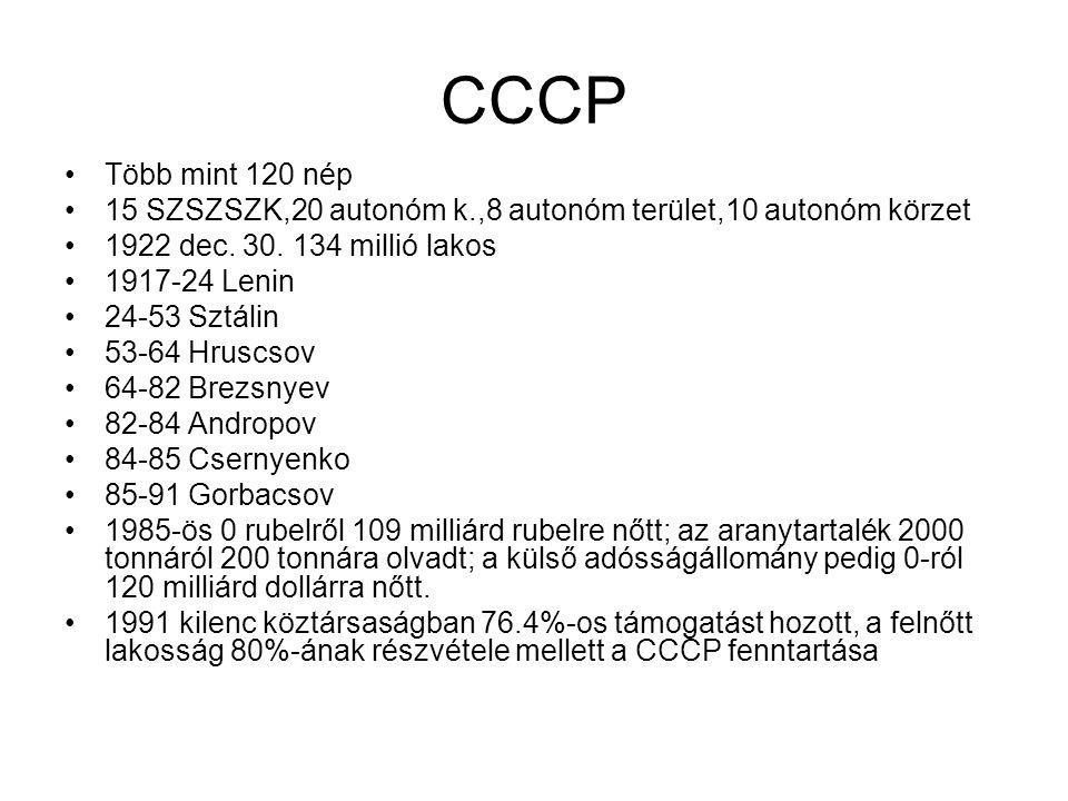 CCCP Több mint 120 nép 15 SZSZSZK,20 autonóm k.,8 autonóm terület,10 autonóm körzet 1922 dec.