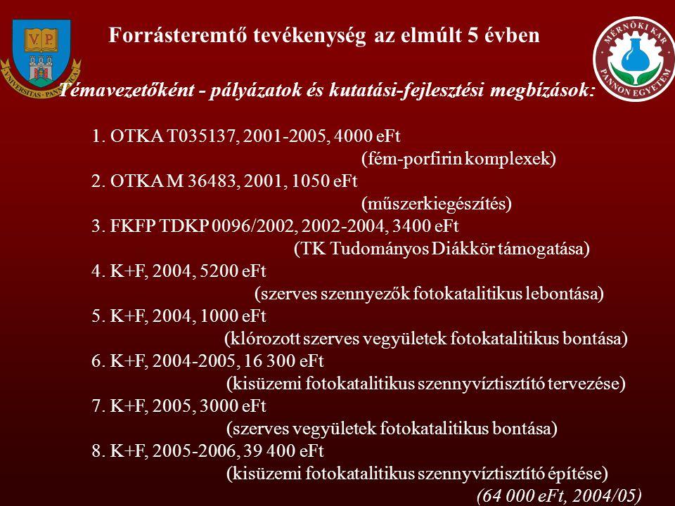 Forrásteremtő tevékenység az elmúlt 5 évben Témavezetőként - pályázatok és kutatási-fejlesztési megbízások: 1. OTKA T035137, 2001-2005, 4000 eFt (fém-