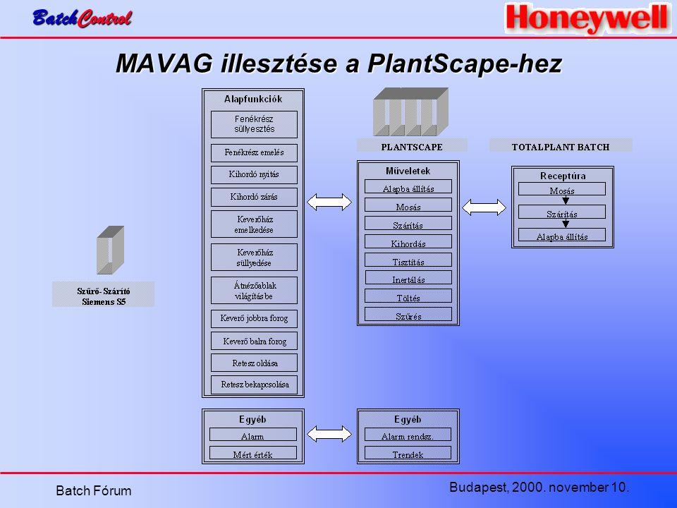 BatchControl Batch Fórum Budapest, 2000. november 10. MAVAG illesztése a PlantScape-hez